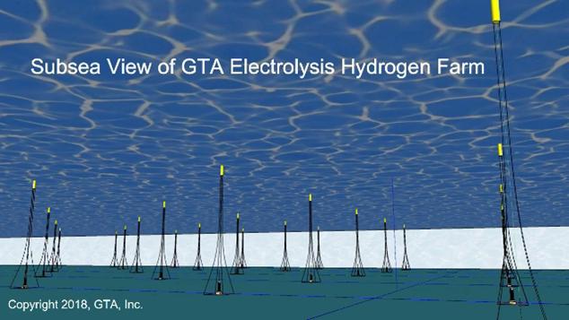 04-Electrolysis Hydrogen Farm