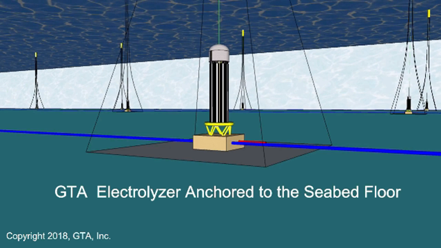 05-Electrolyzer Anchored to the Seabed Floor